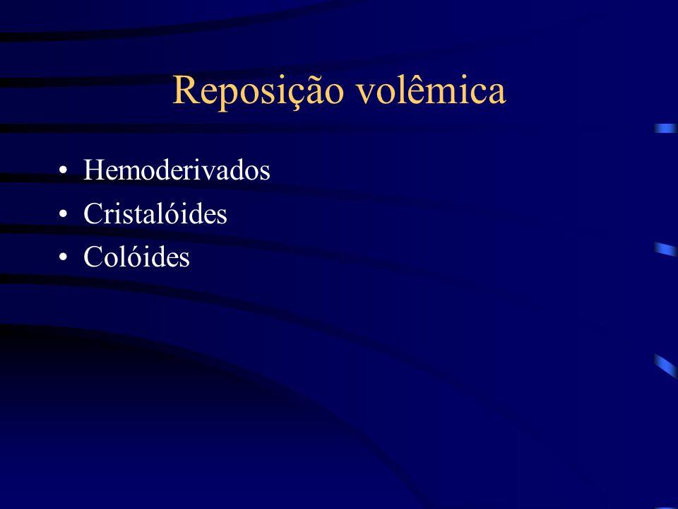 Reposição volêmica Hemoderivados Cristalóides Colóides