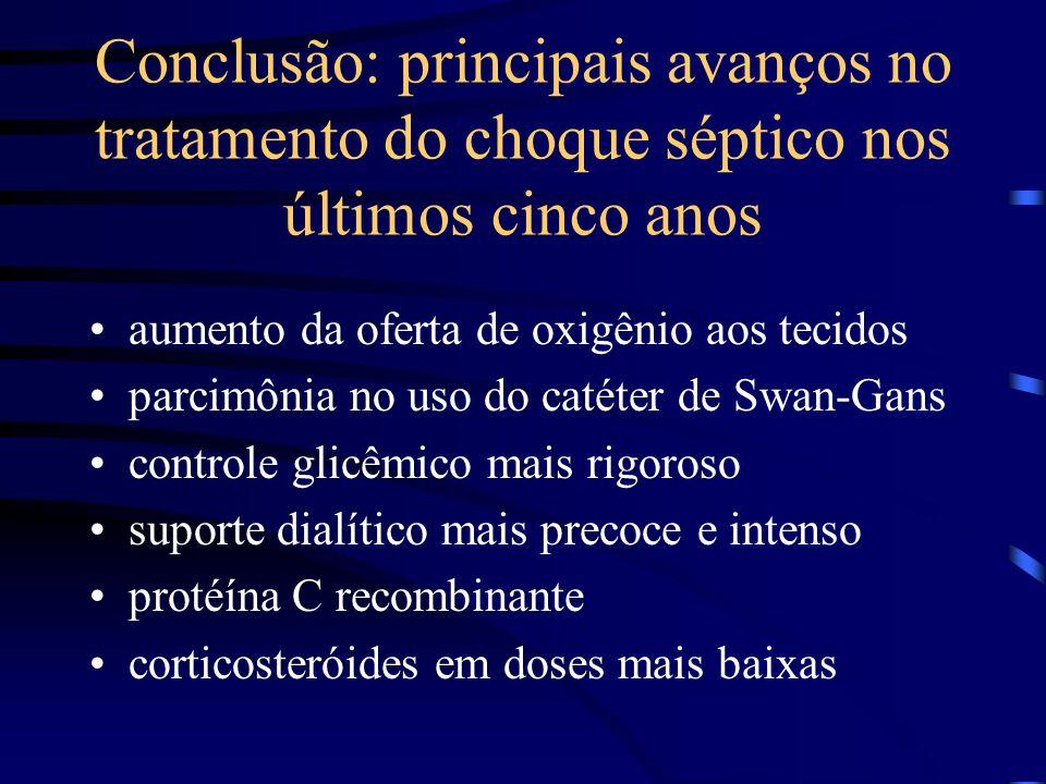 Conclusão: principais avanços no tratamento do choque séptico nos últimos cinco anos