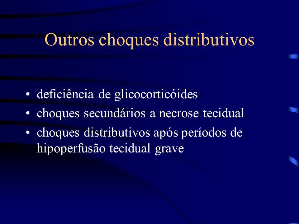 Outros choques distributivos