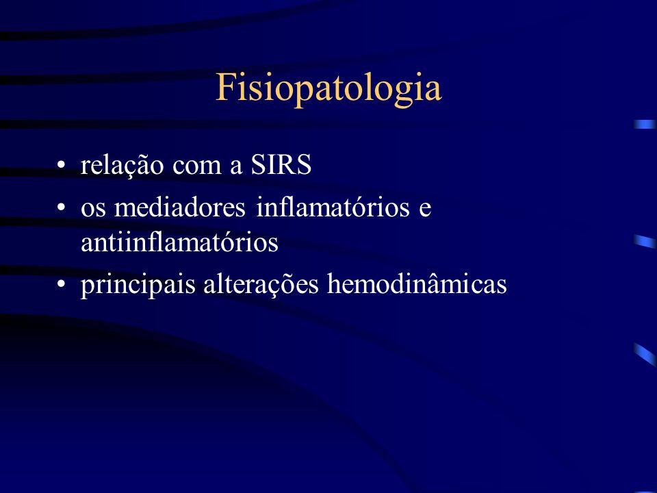 Fisiopatologia relação com a SIRS