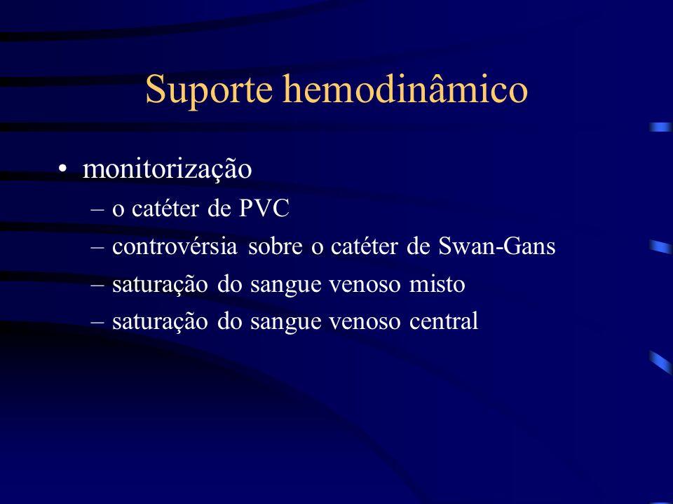 Suporte hemodinâmico monitorização o catéter de PVC