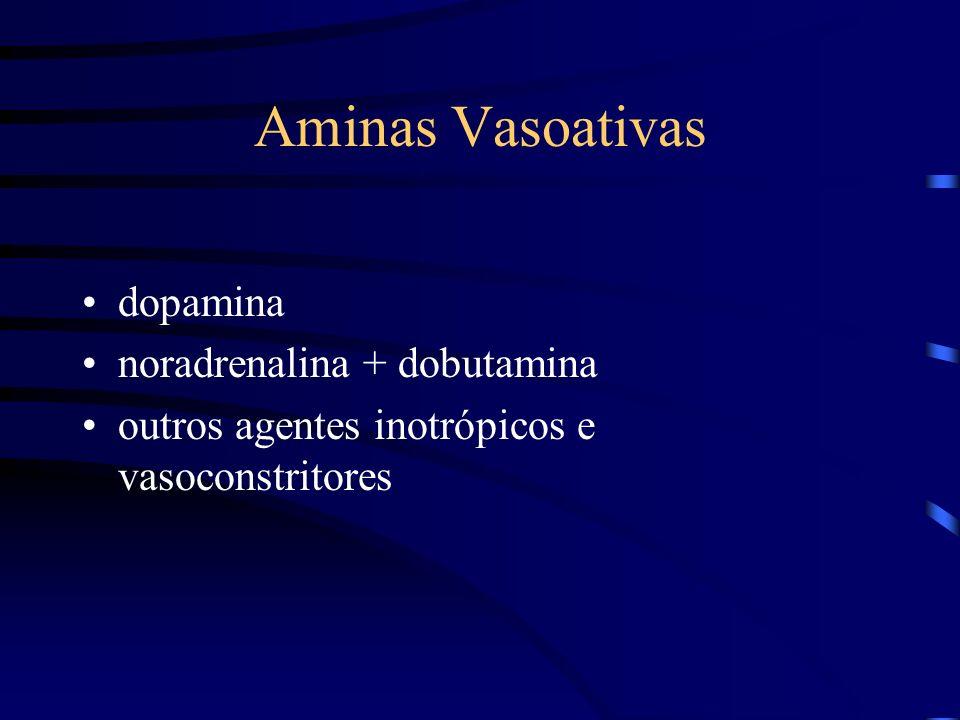 Aminas Vasoativas dopamina noradrenalina + dobutamina