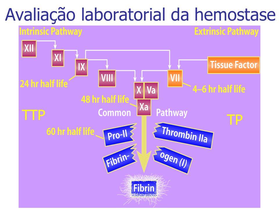 Avaliação laboratorial da hemostase