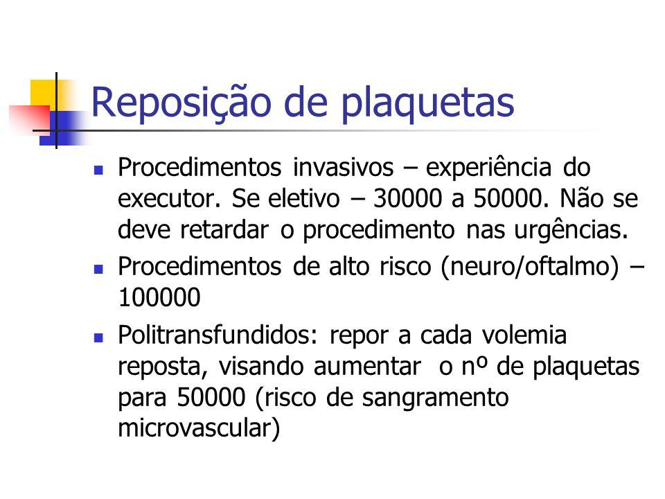 Reposição de plaquetas