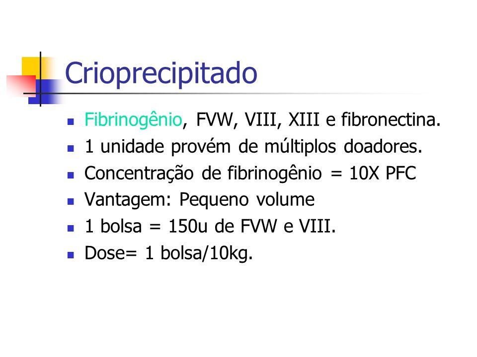 Crioprecipitado Fibrinogênio, FVW, VIII, XIII e fibronectina.