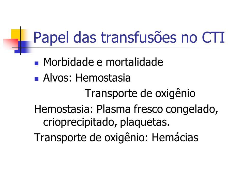 Papel das transfusões no CTI