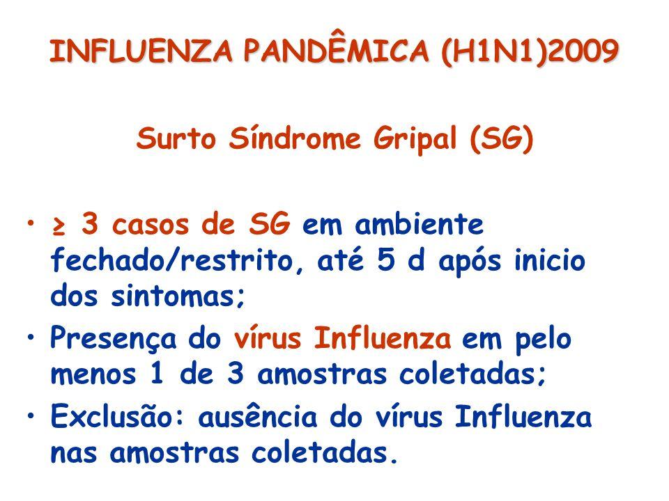 INFLUENZA PANDÊMICA (H1N1)2009