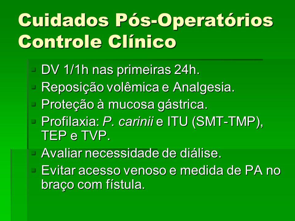 Cuidados Pós-Operatórios Controle Clínico