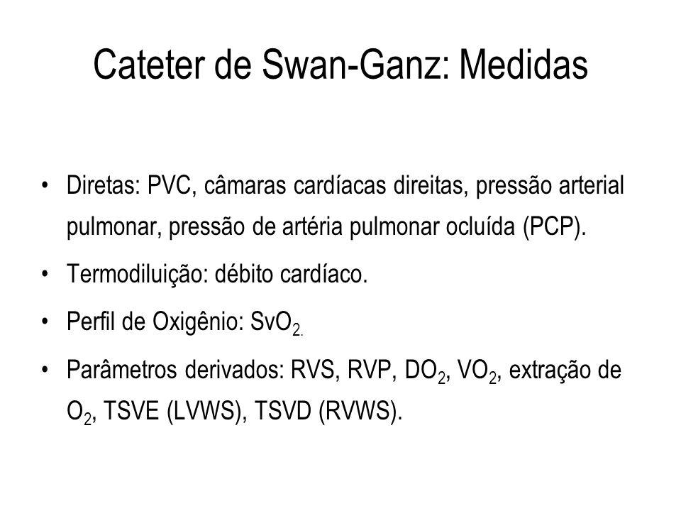 Cateter de Swan-Ganz: Medidas