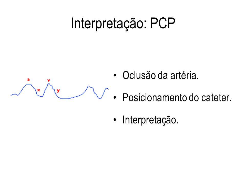 Interpretação: PCP Oclusão da artéria. Posicionamento do cateter.