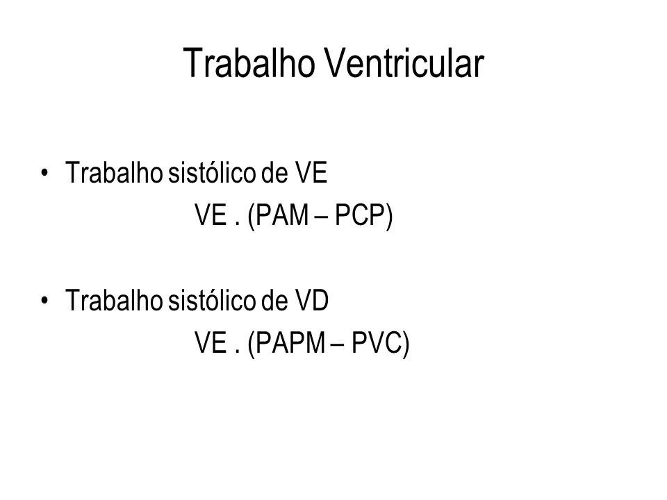 Trabalho Ventricular Trabalho sistólico de VE VE . (PAM – PCP)