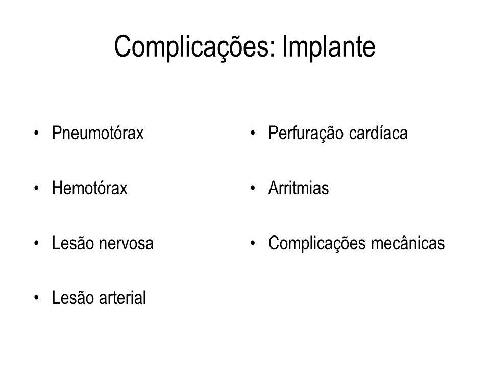 Complicações: Implante