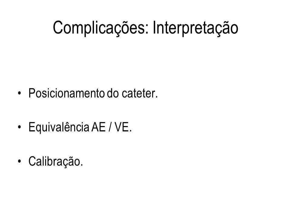 Complicações: Interpretação