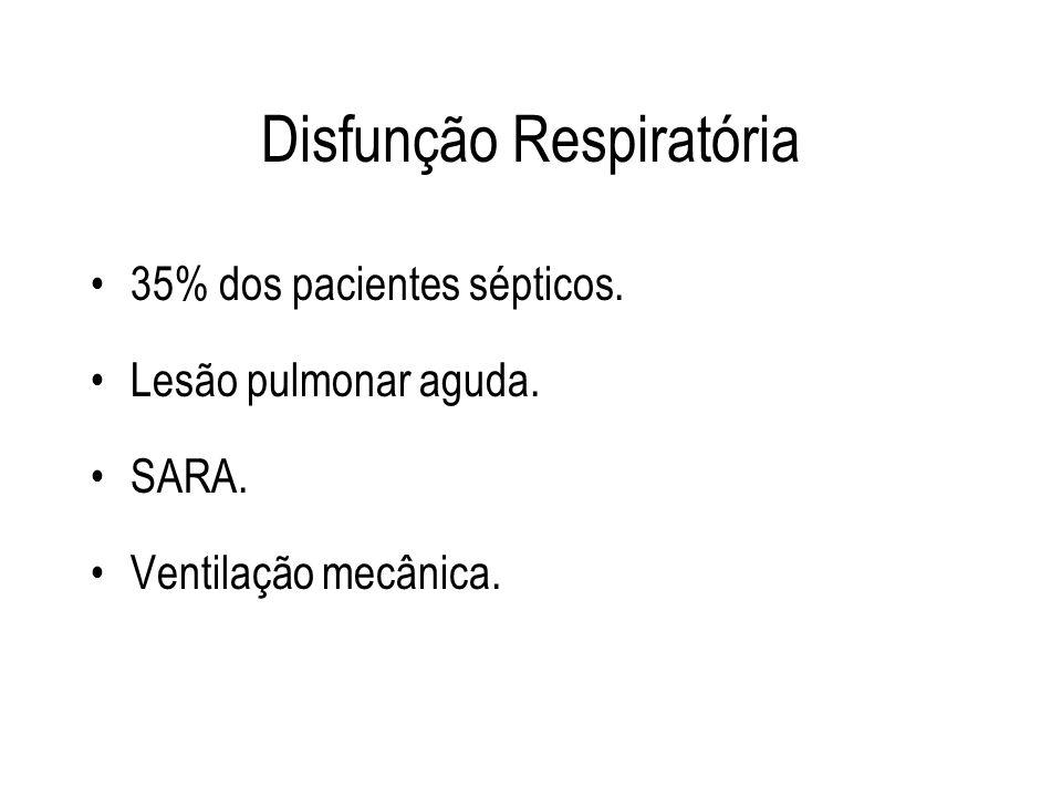 Disfunção Respiratória