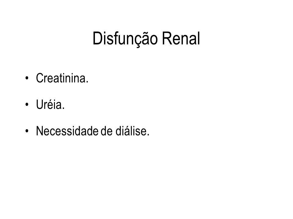 Disfunção Renal Creatinina. Uréia. Necessidade de diálise.