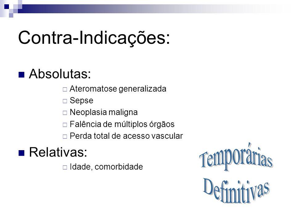 Contra-Indicações: Temporárias Definitivas Absolutas: Relativas: