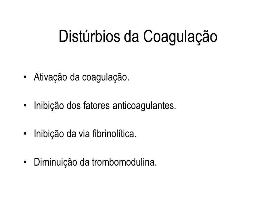 Distúrbios da Coagulação