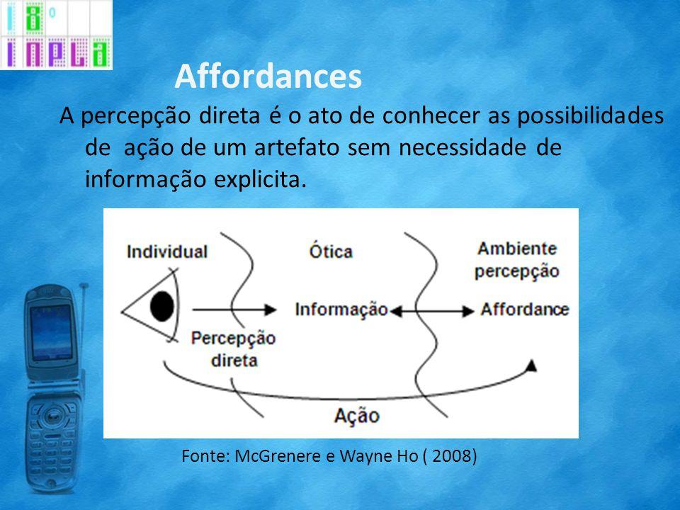 Affordances A percepção direta é o ato de conhecer as possibilidades de ação de um artefato sem necessidade de informação explicita.