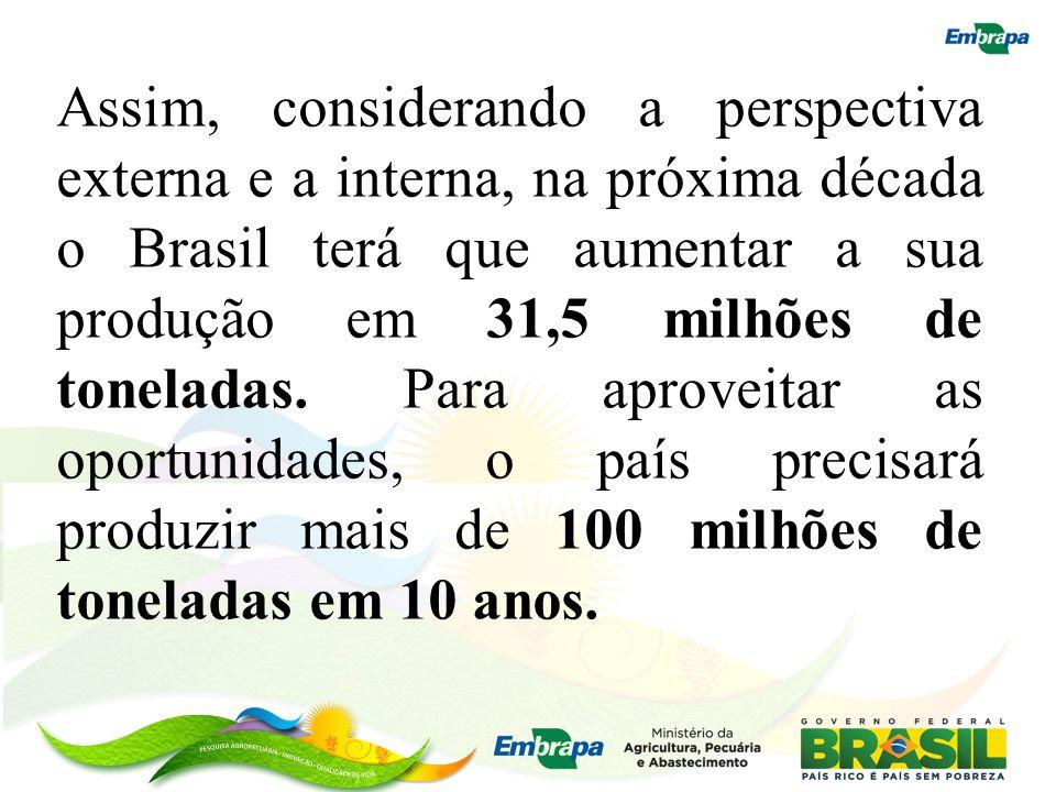 Assim, considerando a perspectiva externa e a interna, na próxima década o Brasil terá que aumentar a sua produção em 31,5 milhões de toneladas.