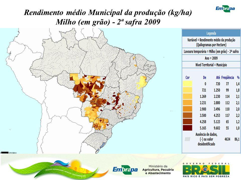 Rendimento médio Municípal da produção (kg/ha)