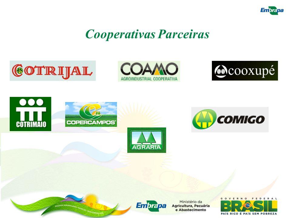 Cooperativas Parceiras