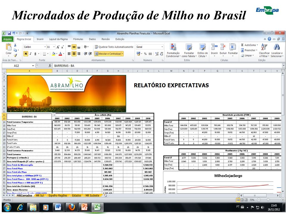 Microdados de Produção de Milho no Brasil