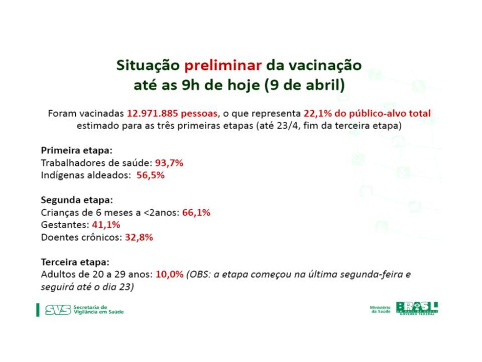 14/04/2010 , às 19h48 Grávidas ainda estão desprotegidas contra a gripe H1N1