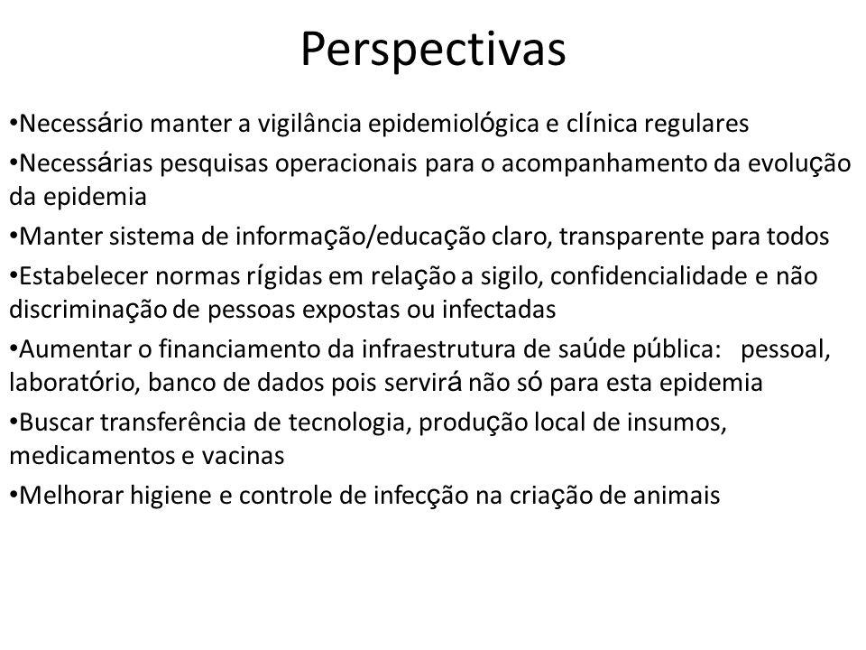 Perspectivas Necessário manter a vigilância epidemiológica e clínica regulares.