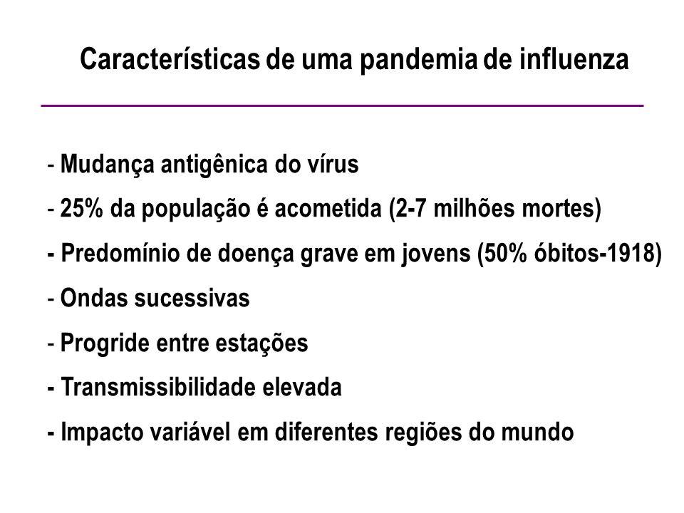 Características de uma pandemia de influenza