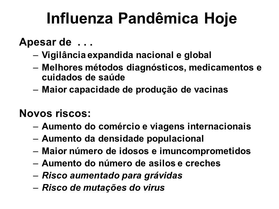 Influenza Pandêmica Hoje