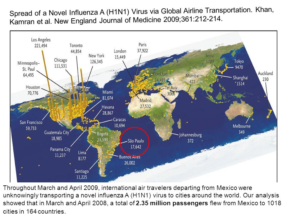 Spread of a Novel Influenza A (H1N1) Virus via Global Airline Transportation. Khan, Kamran et al. New England Journal of Medicine 2009;361:212-214.