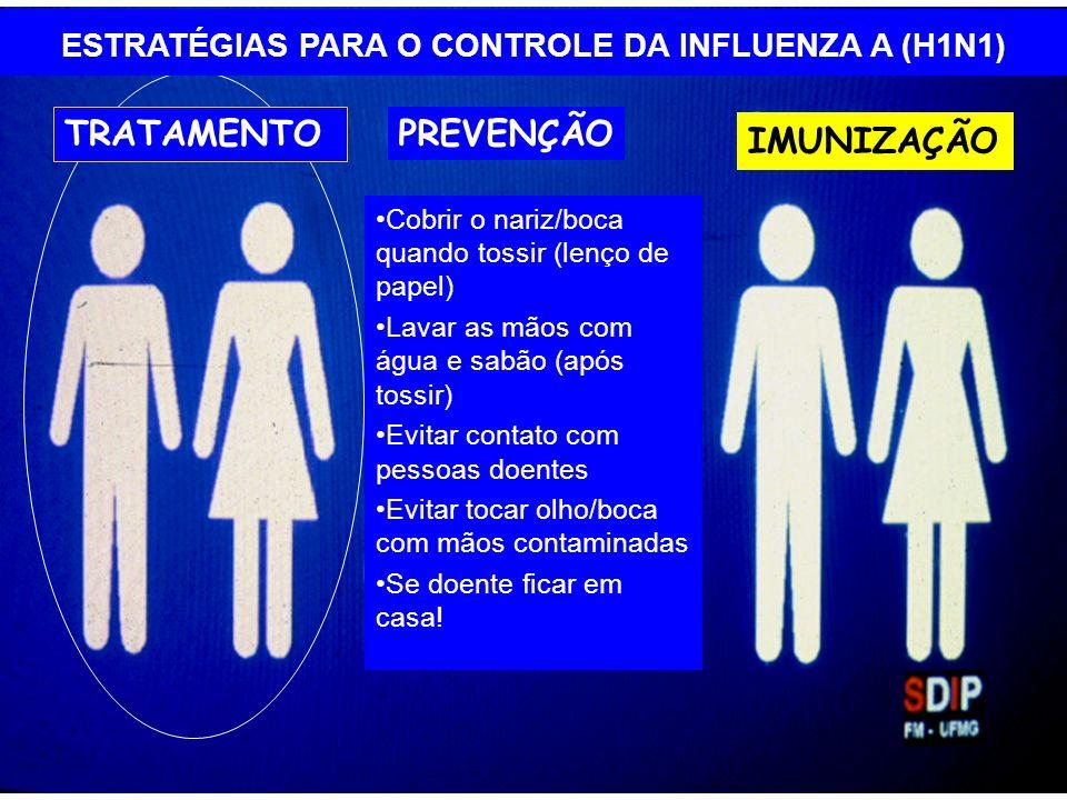 ESTRATÉGIAS PARA O CONTROLE DA INFLUENZA A (H1N1)