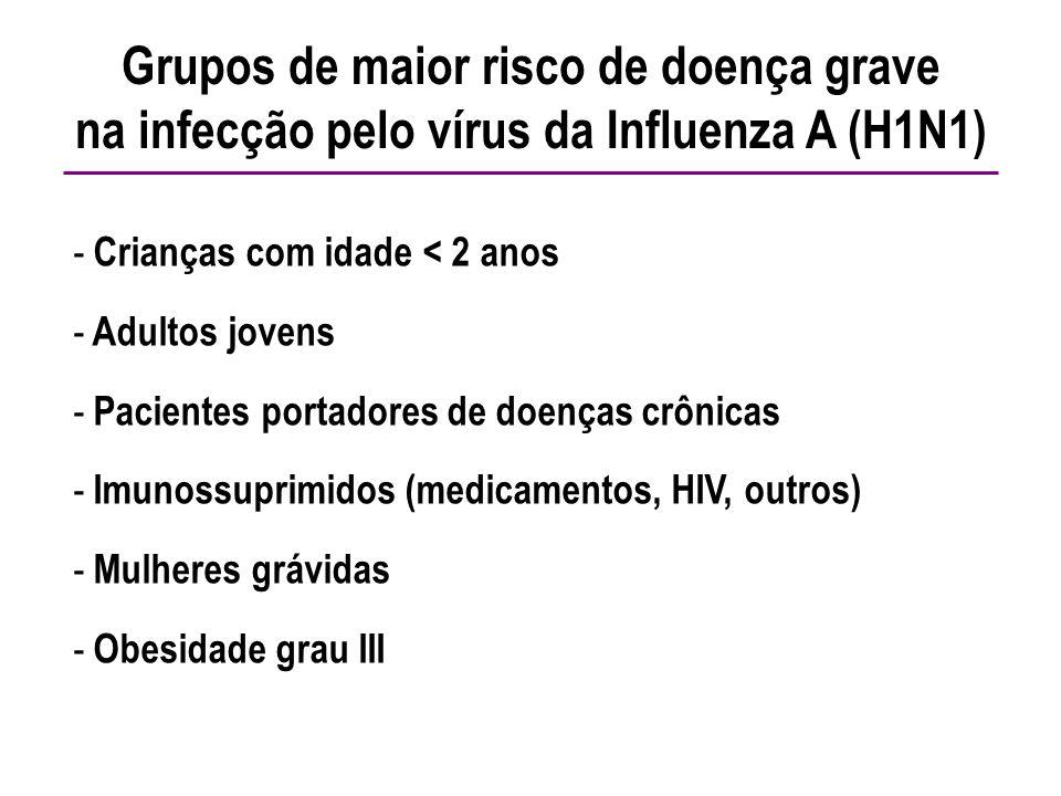 Grupos de maior risco de doença grave