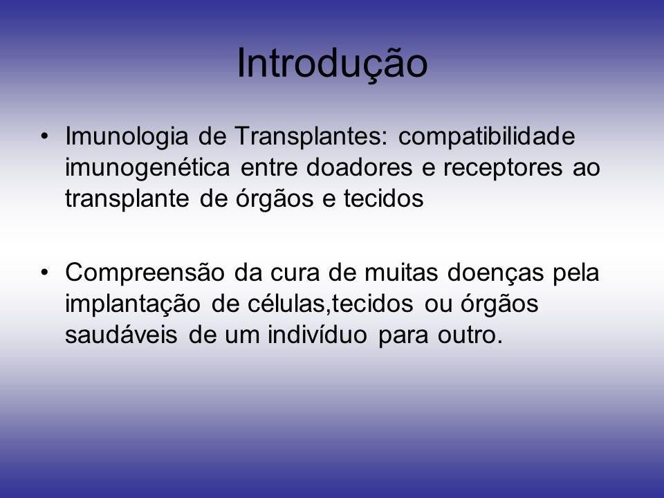 Introdução Imunologia de Transplantes: compatibilidade imunogenética entre doadores e receptores ao transplante de órgãos e tecidos.