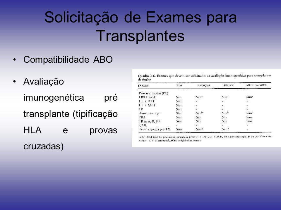 Solicitação de Exames para Transplantes
