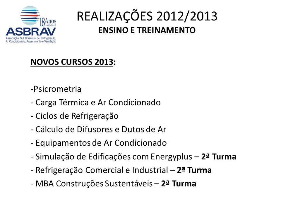 REALIZAÇÕES 2012/2013 ENSINO E TREINAMENTO