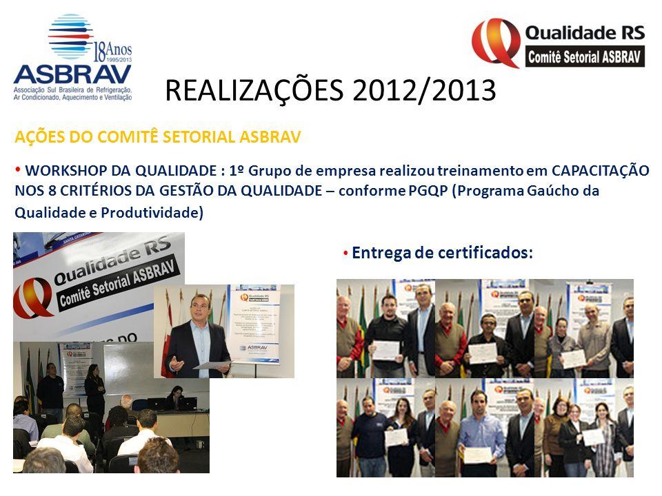 REALIZAÇÕES 2012/2013 AÇÕES DO COMITÊ SETORIAL ASBRAV