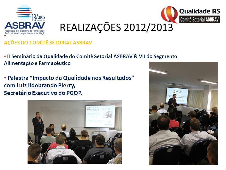 REALIZAÇÕES 2012/2013 Palestra Impacto da Qualidade nos Resultados