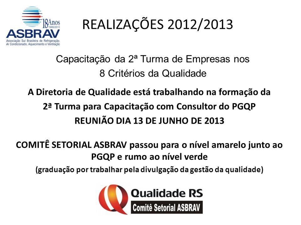 REALIZAÇÕES 2012/2013 Capacitação da 2ª Turma de Empresas nos