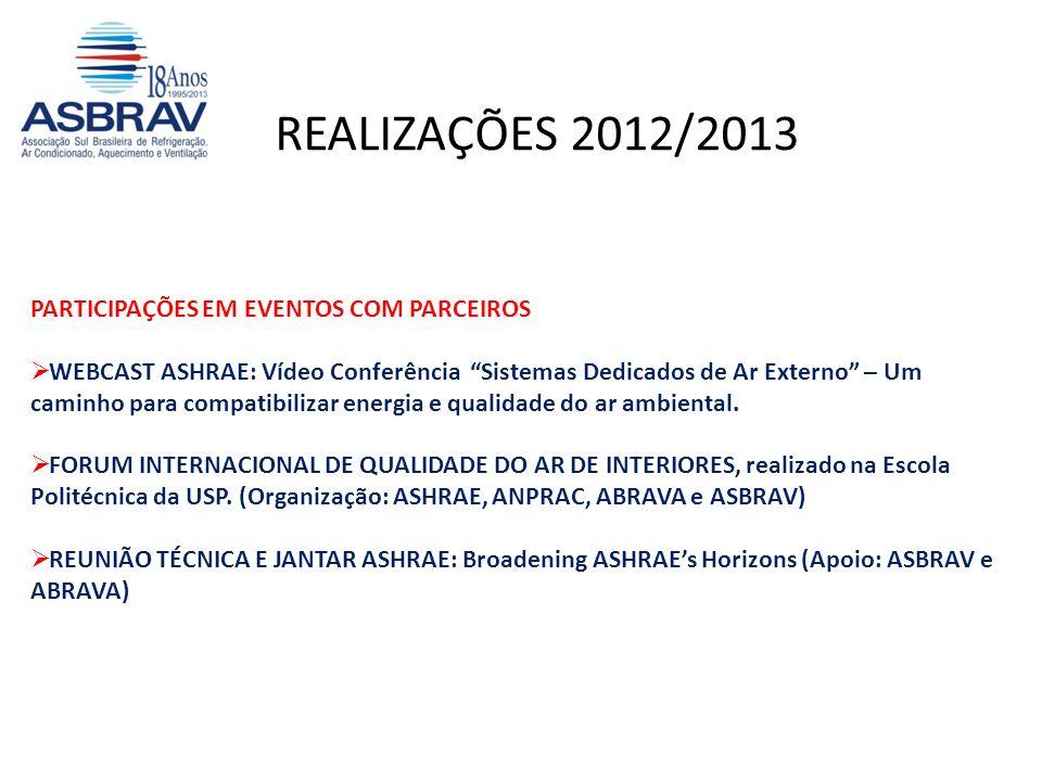 REALIZAÇÕES 2012/2013 PARTICIPAÇÕES EM EVENTOS COM PARCEIROS