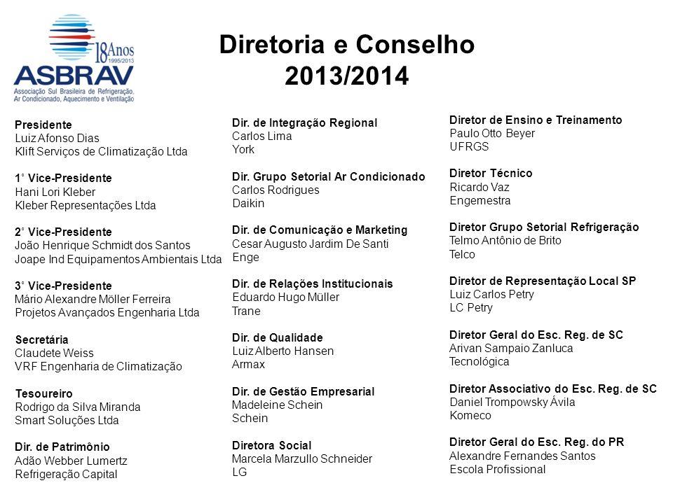 Diretoria e Conselho 2013/2014 Dir. de Integração Regional Carlos Lima York.