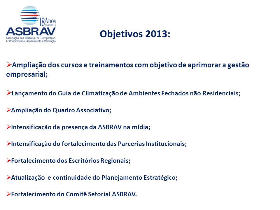 Objetivos 2013: Ampliação dos cursos e treinamentos com objetivo de aprimorar a gestão empresarial;