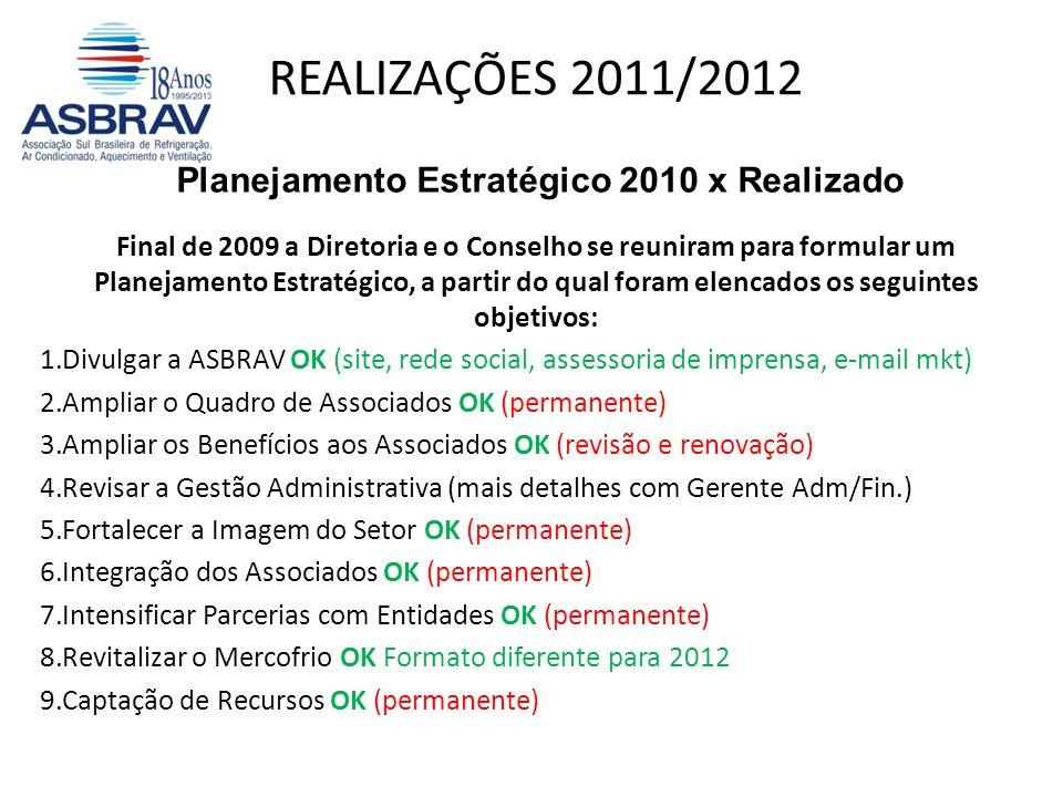 Planejamento Estratégico 2010 x Realizado