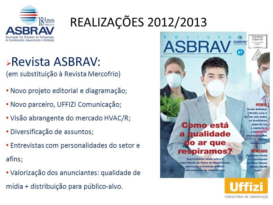 REALIZAÇÕES 2012/2013 (em substituição à Revista Mercofrio)