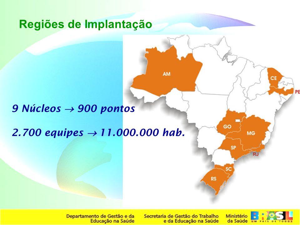 Regiões de Implantação