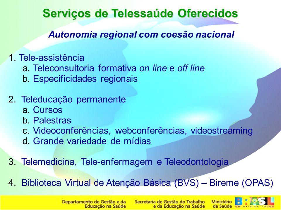 Serviços de Telessaúde Oferecidos