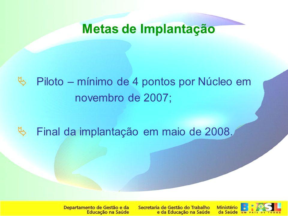 Metas de Implantação Piloto – mínimo de 4 pontos por Núcleo em novembro de 2007; Final da implantação em maio de 2008.