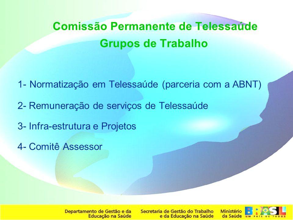 Comissão Permanente de Telessaúde Grupos de Trabalho