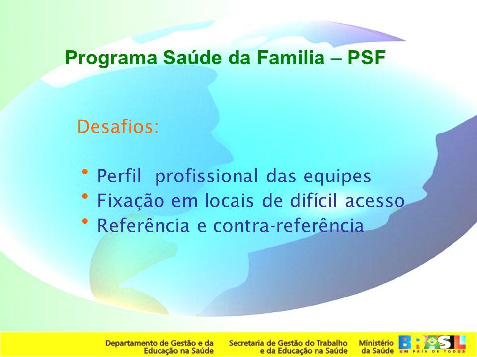 Programa Saúde da Familia – PSF