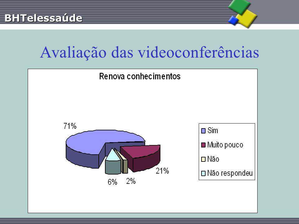 Avaliação das videoconferências